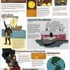 historia-del-comercio